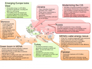 Mapping the investment potential of climate-smart business in the EMENA region